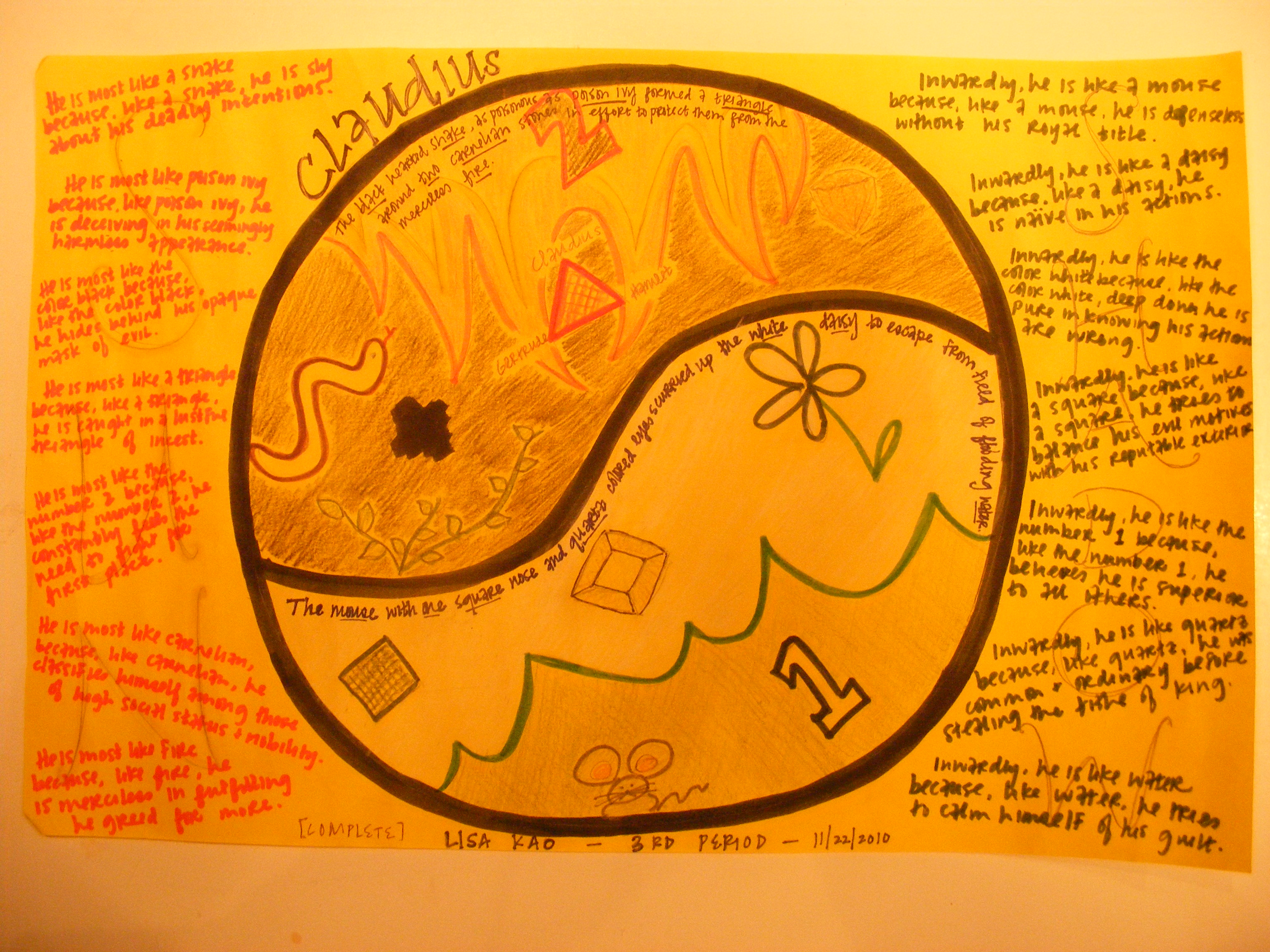 Shakespeare  Tags  Jerry W Brown Mandala Example  Mandala Essay Example